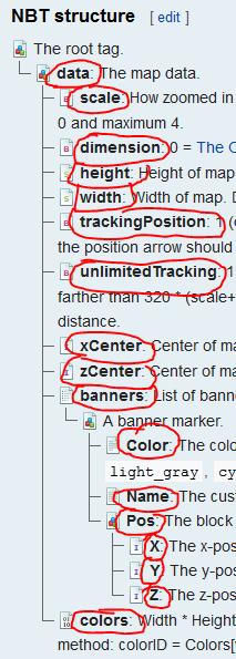 Item Map NBT data - Modder Support - Minecraft Forge Forums