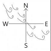 NorthWestWind